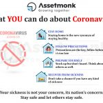 Top 4 Covid-19 Precautionary Measures You Should Take in This Pandemic