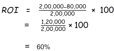 Out of Pocket Method in ROI