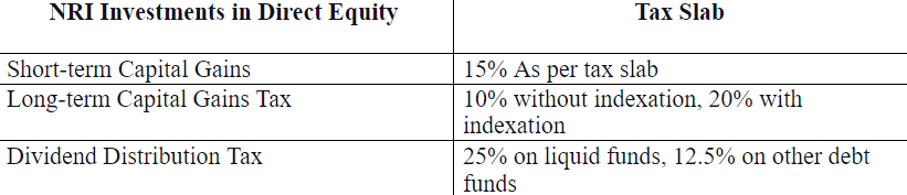 Direct Equity for NRI